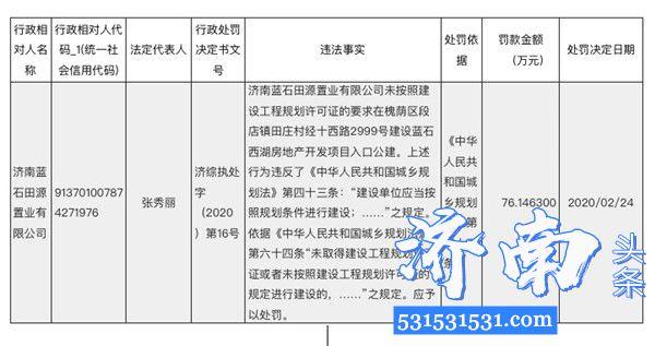 济南蓝石田源置业有限公司因未按规划建设项目被处76万罚款