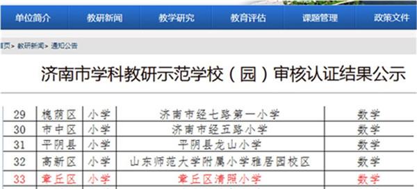"""济南市章丘区清照小学被评为""""济南市数学学科教研示范学校"""""""