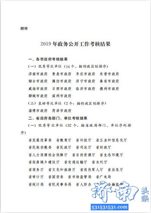 山东省发布关于2019年全省政务公开工作考核情况的通报
