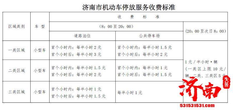 济南市发改委发布《关于进一步完善我市机动车停放服务收费政策的通知(征求意见稿)》